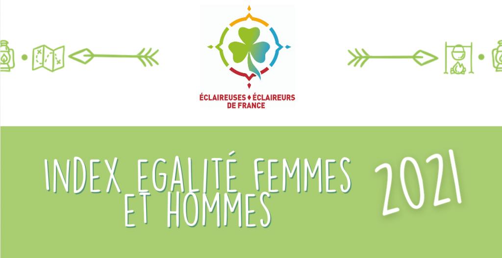 Index égalité Femmes Hommes 2021